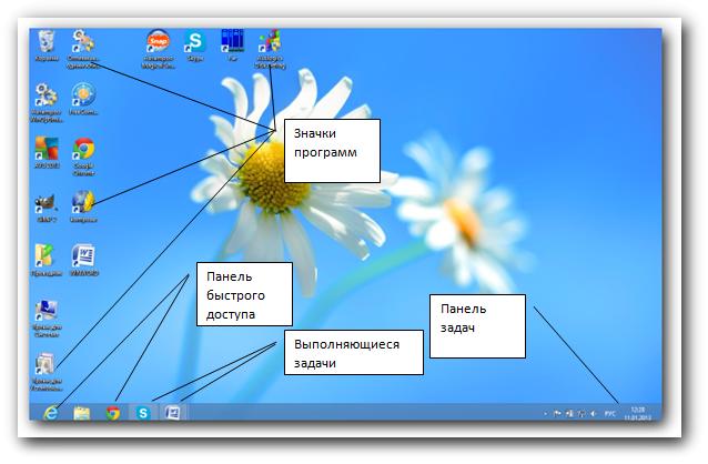windows 7 значки рабочего стола: